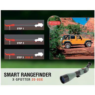 Smart rangefinder automatically calculates range to target