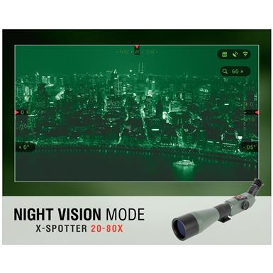 Green night view, black & white night view and color day modes