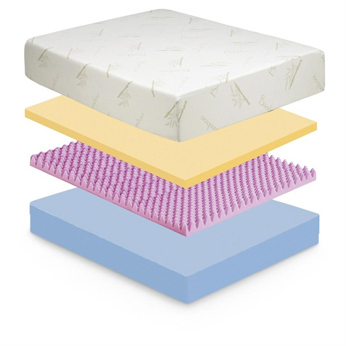 Revolutionary three-layer construction • Soft Memory Foam • High-Density Convoluted Foam • Supportive Reflexa Foam