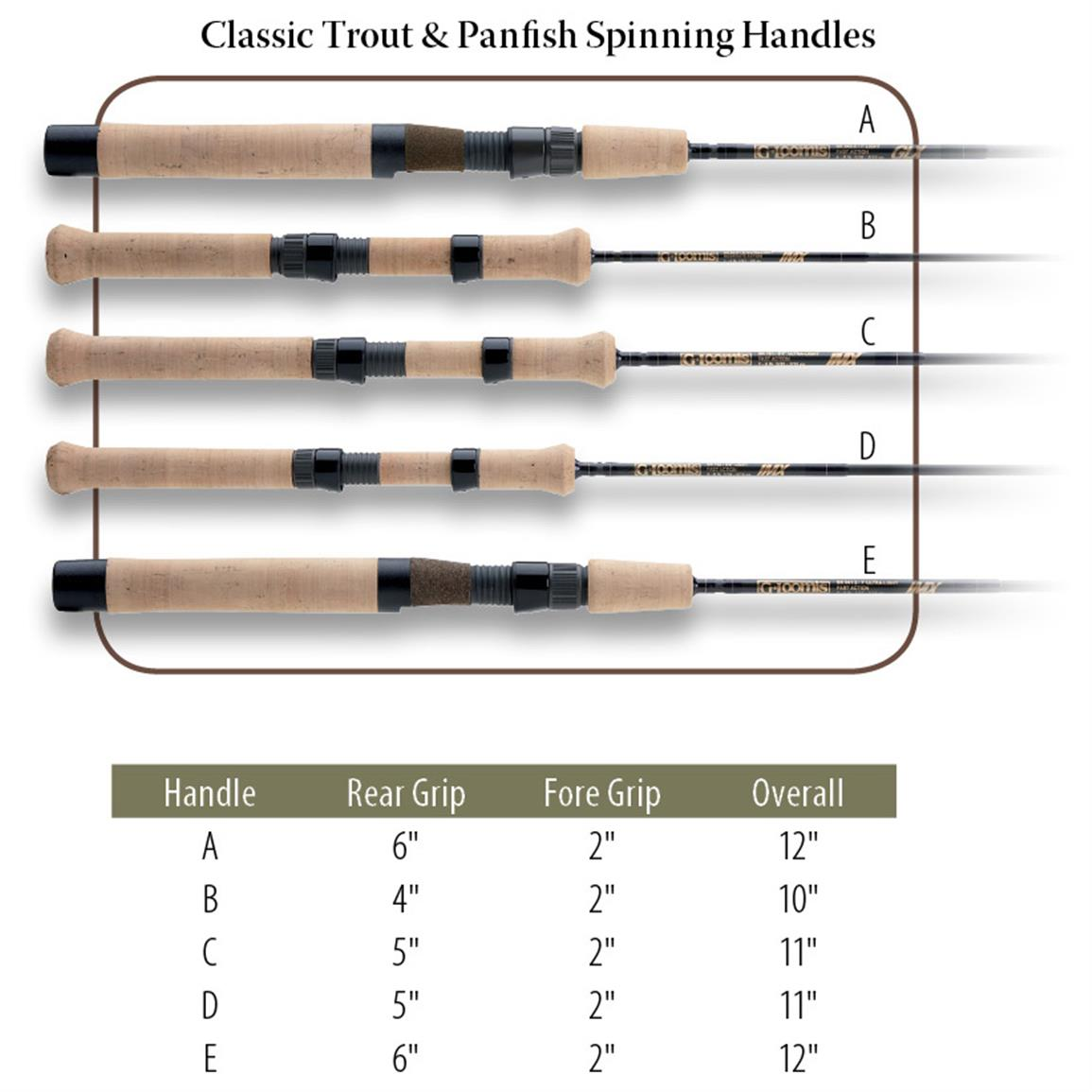 Classic Trout & Panfish Spinning Handles