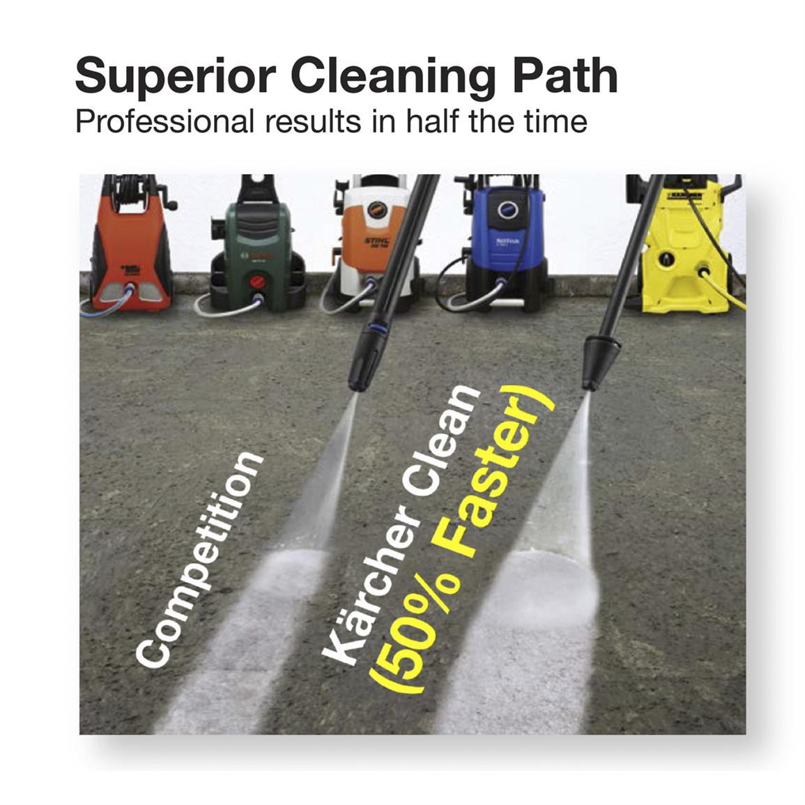 Superior Cleaning Path