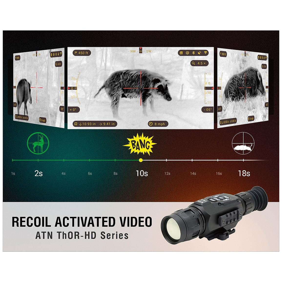 Recoil Activated Video